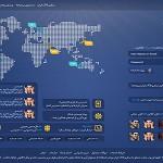 دانلود PSD قالب میکرو بلاگ ایران