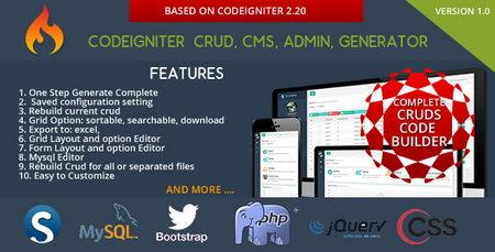 Codeigniter-CMS